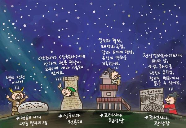 [뉴스 속의 한국사] 조선 밤하늘 기록 2만개… 현대 과학의 소중한 단서죠
