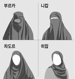 이슬람 여성들이 착용하는 베일