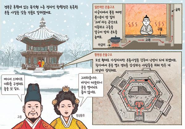 [뉴스 속의 한국사] 추운 고구려서 쓰던 온돌, 17세기 조선시대 들어 전국 확산