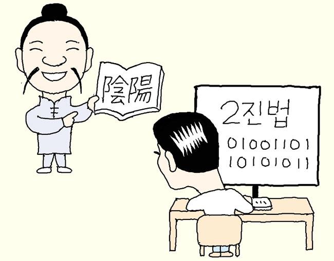 [수학 산책] 현대 컴퓨터 원리인 2진법 체계는 주역 8괘에서 유래했대요